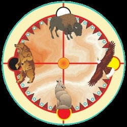 Medicine Wheel Power Animals