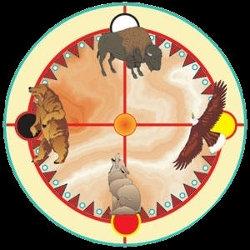 Medicine Wheel Power Animals