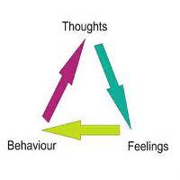Cognitive Hierarchy